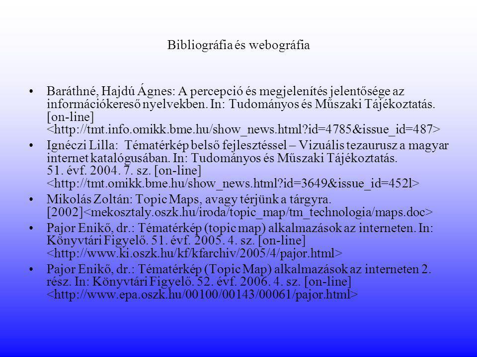 Bibliográfia és webográfia Baráthné, Hajdú Ágnes: A percepció és megjelenítés jelentősége az információkereső nyelvekben. In: Tudományos és Műszaki Tá