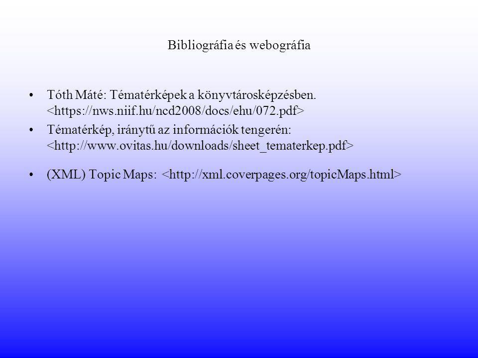Bibliográfia és webográfia Tóth Máté: Tématérképek a könyvtárosképzésben. Tématérkép, iránytű az információk tengerén: (XML) Topic Maps: