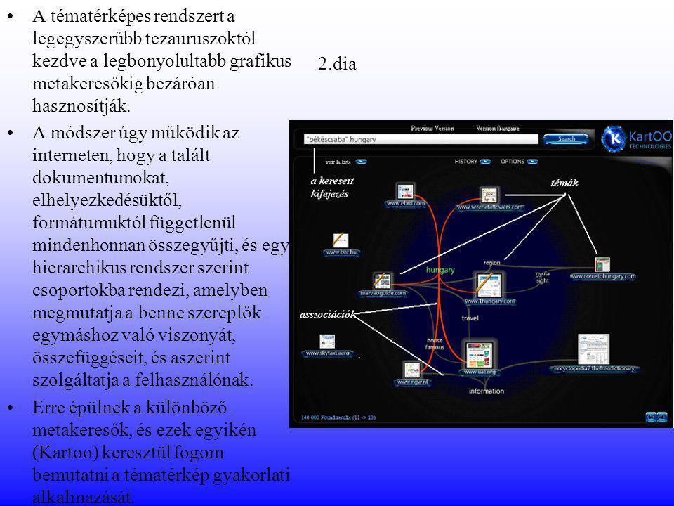 2.dia A tématérképes rendszert a legegyszerűbb tezauruszoktól kezdve a legbonyolultabb grafikus metakeresőkig bezáróan hasznosítják. A módszer úgy műk