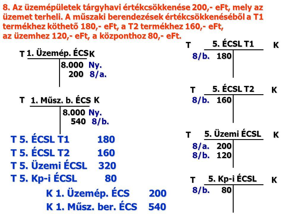 T K 5. ÉCSL T2 T 5. Kp-i ÉCSL 80 8.