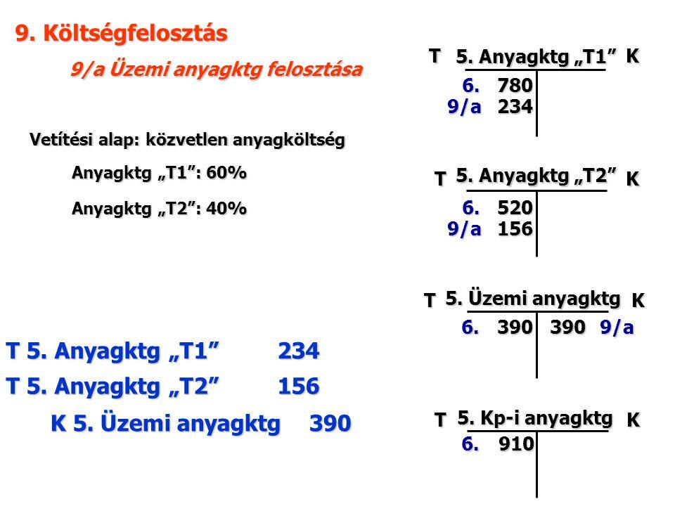 9/a Üzemi anyagktg felosztása 9. Költségfelosztás T 5.
