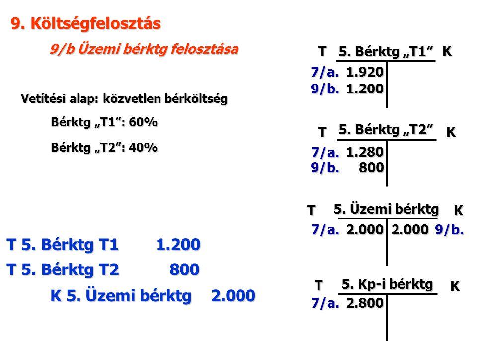 9/b Üzemi bérktg felosztása 9. Költségfelosztás T 5.