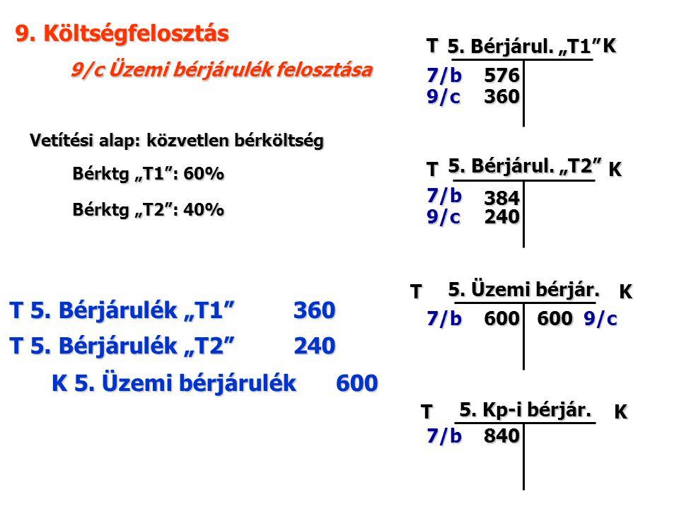 9/c Üzemi bérjárulék felosztása 9. Költségfelosztás T 5.