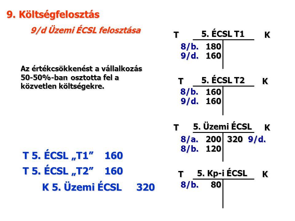 9/d Üzemi ÉCSL felosztása 9. Költségfelosztás K 5.