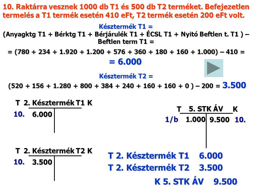 TK 2. Késztermék T2 10. T 2. Késztermék T2 3.500 9.500 T 2.