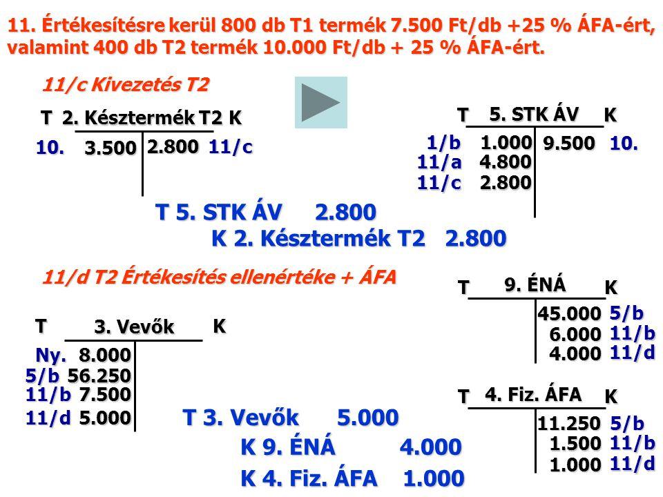 11/d T2 Értékesítés ellenértéke + ÁFA K 2. Késztermék T2 2.800 T 5.