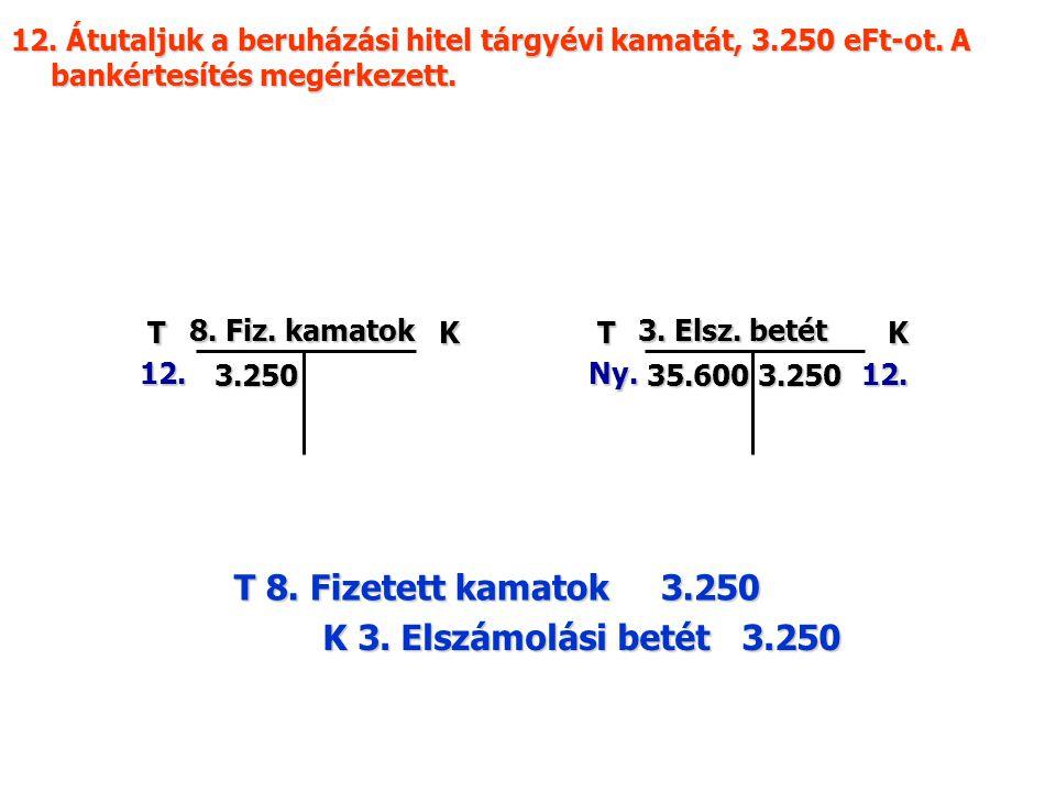 TK 12. 3.250 8. Fiz. kamatok TK Ny. 35.600 3. Elsz.
