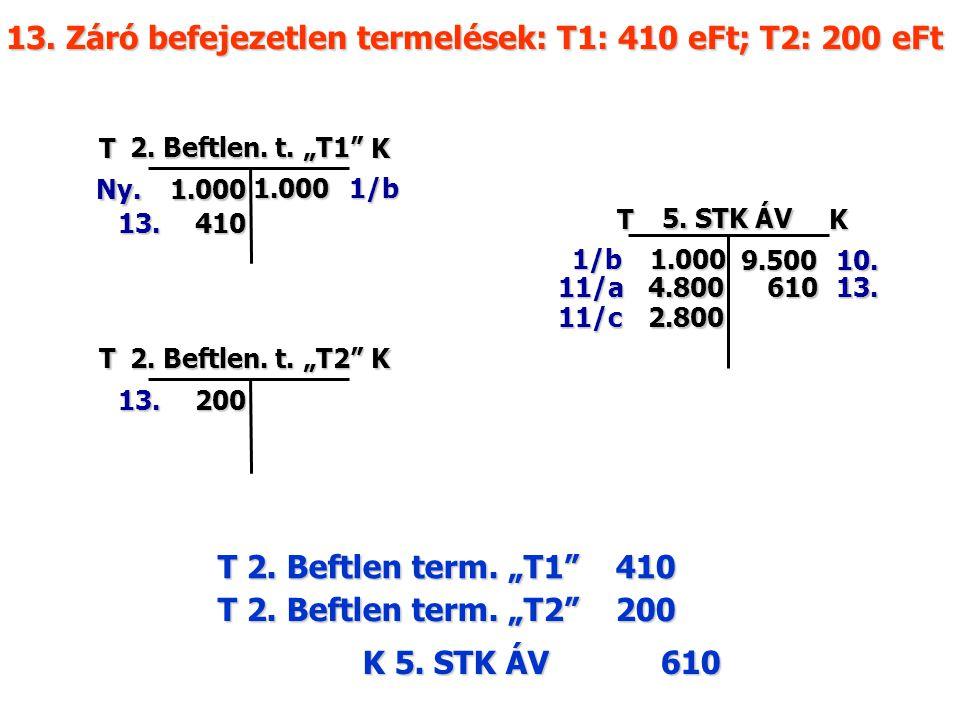 13. Záró befejezetlen termelések: T1: 410 eFt; T2: 200 eFt T 2.