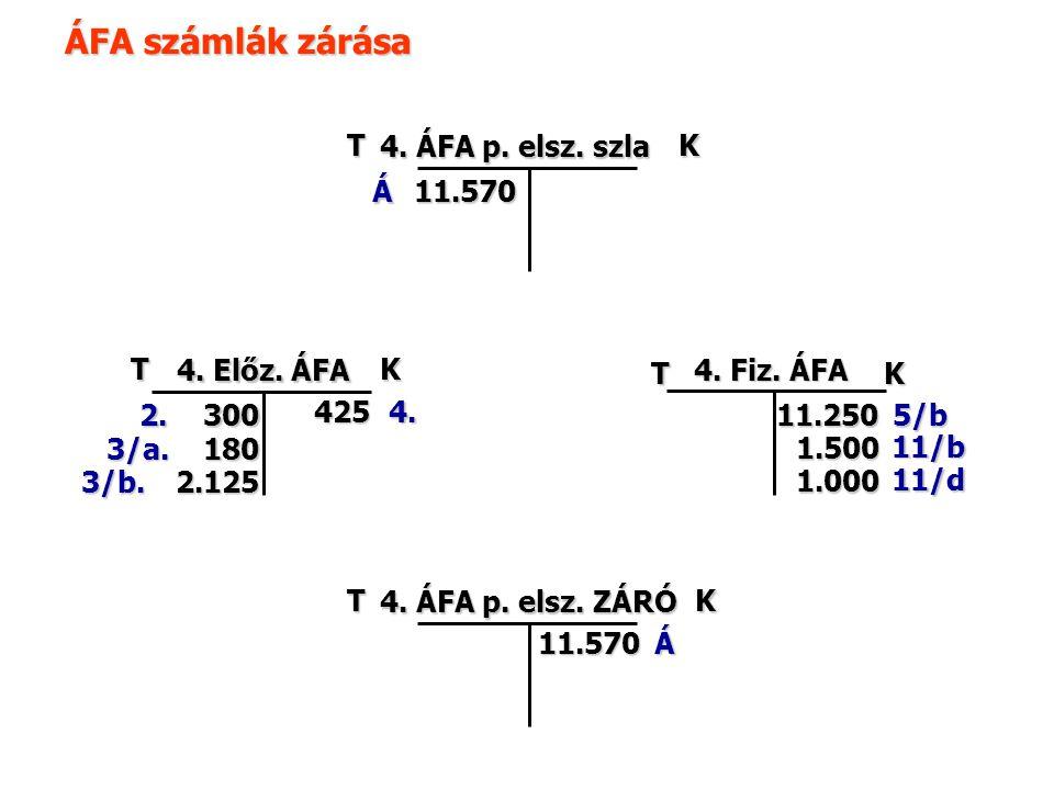 TK 4. Fiz. ÁFA 5/b11.250 1.000 11/d 1.500 11/b TK 4.