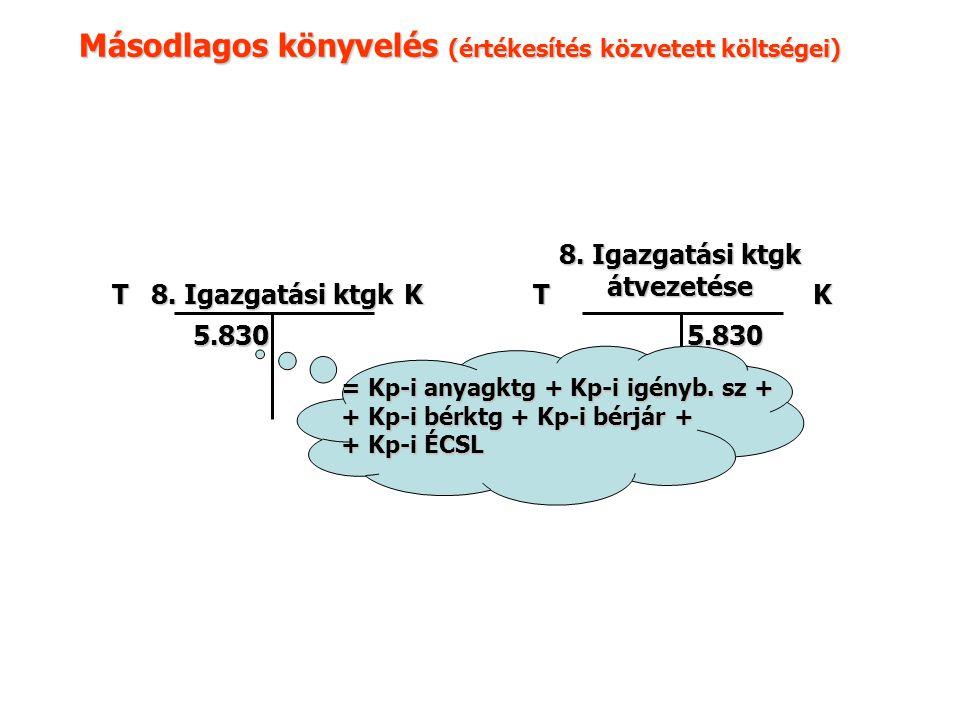 TK 8. Igazgatási ktgk átvezetése 5.830 TK 5.830 = Kp-i anyagktg + Kp-i igényb.