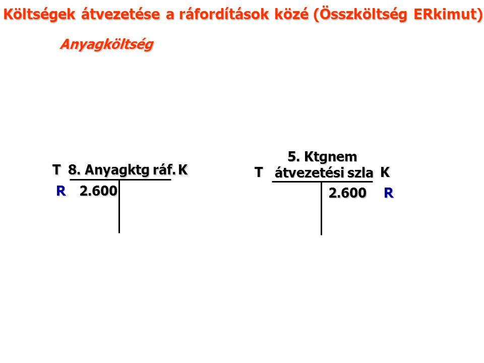 Költségek átvezetése a ráfordítások közé (Összköltség ERkimut) TK 8.