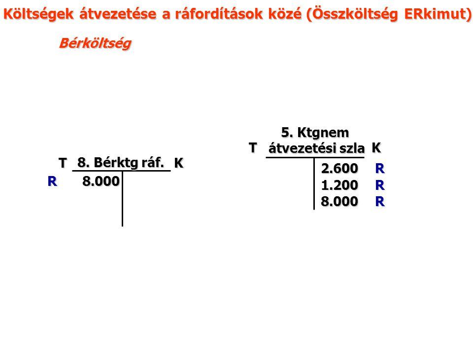 Bérköltség TK 8. Bérktg ráf.