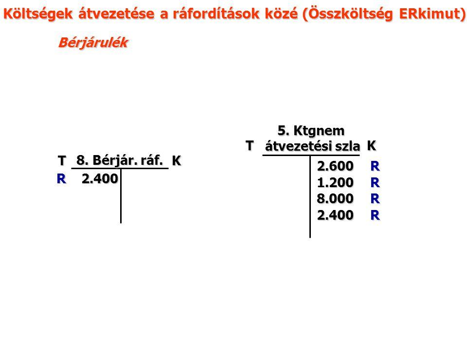 Bérjárulék TK 8. Bérjár. ráf.