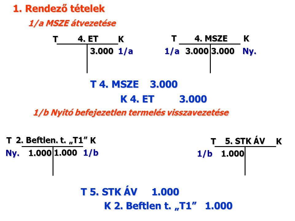1/a MSZE átvezetése T 4. MSZE 3.000 K 4. ET3.000 T Ny.