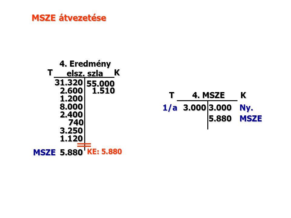MSZE átvezetése T MSZE 4. MSZE K 5.880 3.0001/aNy.3.000 5.880MSZE 1.120 TK 4.