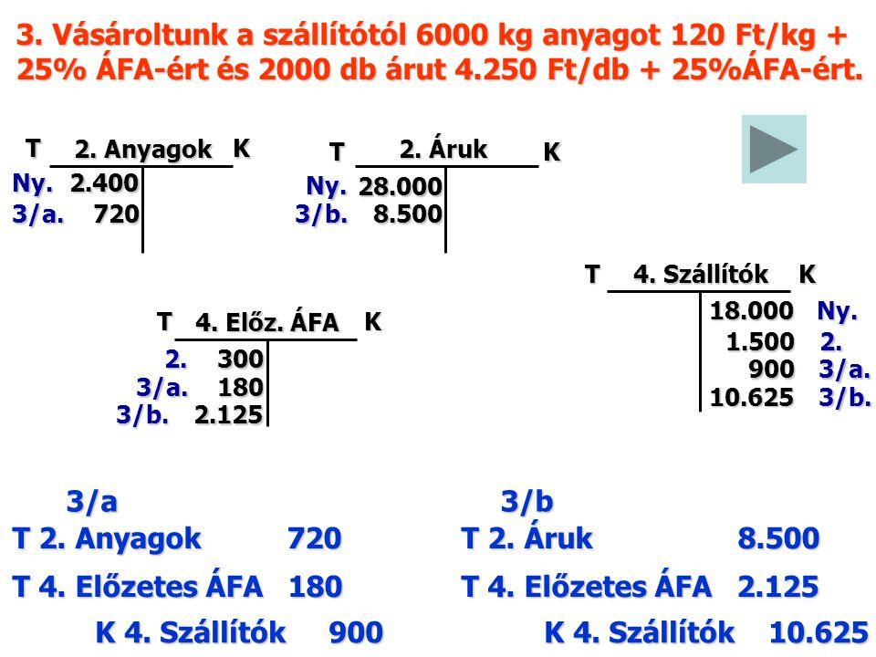 3. Vásároltunk a szállítótól 6000 kg anyagot 120 Ft/kg + 25% ÁFA-ért és 2000 db árut 4.250 Ft/db + 25%ÁFA-ért. 1.500 K 4. Szállítók 10.625 T 4. Előzet
