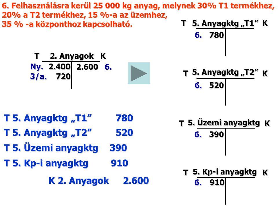 """TK 5. Anyagktg """"T2 T K 5. Kp-i anyagktg TK T 5."""