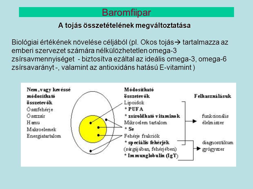 A tojás összetételének megváltoztatása Biológiai értékének növelése céljából (pl. Okos tojás  tartalmazza az emberi szervezet számára nélkülözhetetle
