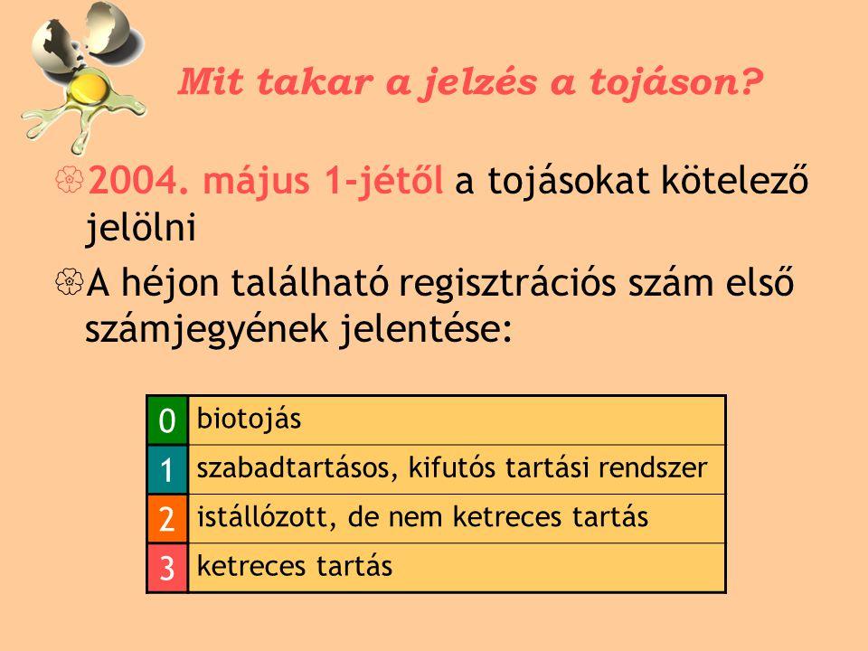 Mit takar a jelzés a tojáson?  2004. május 1-jétől a tojásokat kötelező jelölni  A héjon található regisztrációs szám első számjegyének jelentése: 0