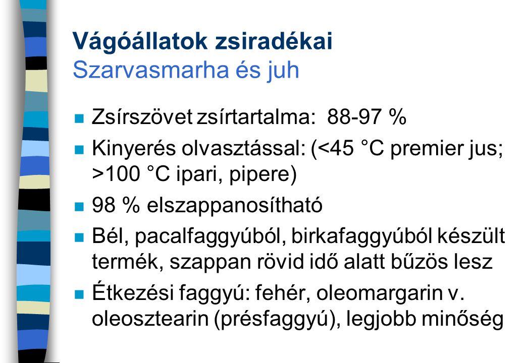 Vágóállatok zsiradékai Sertészsír n Hússertés: é.s.