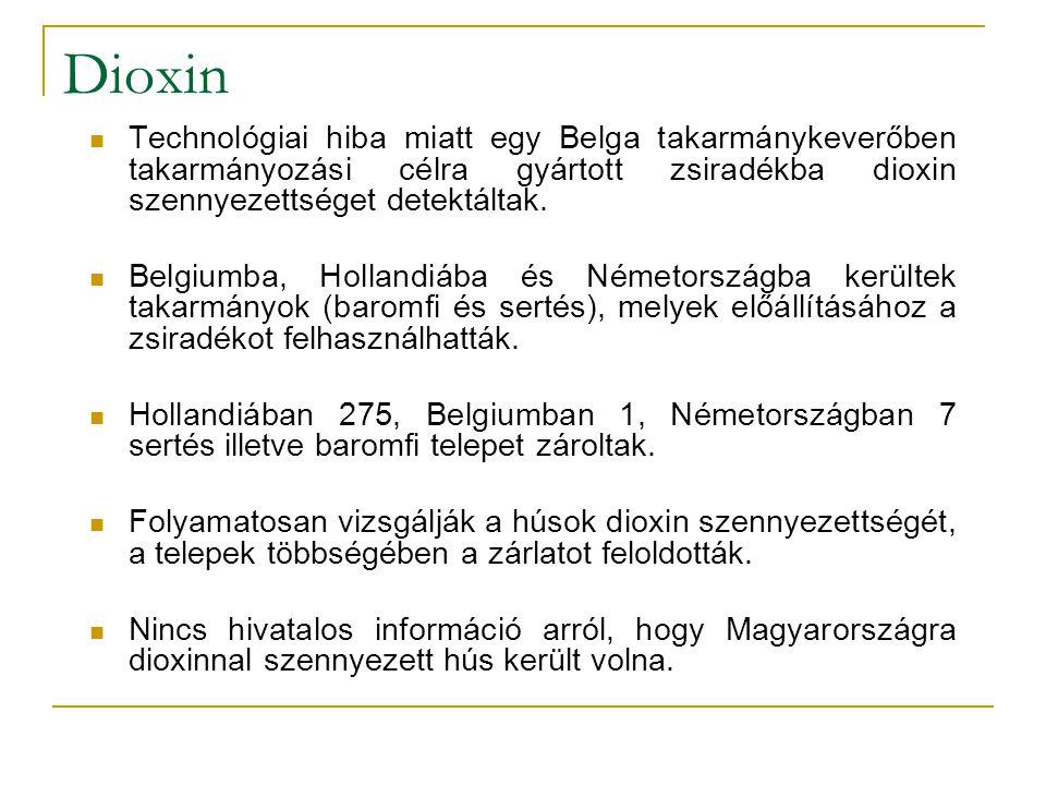 Dioxin Technológiai hiba miatt egy Belga takarmánykeverőben takarmányozási célra gyártott zsiradékba dioxin szennyezettséget detektáltak.