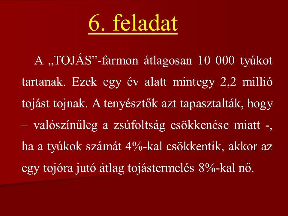 Emelt szintű írásbeli érettségi Matematika – 2. - 2006. február 21.