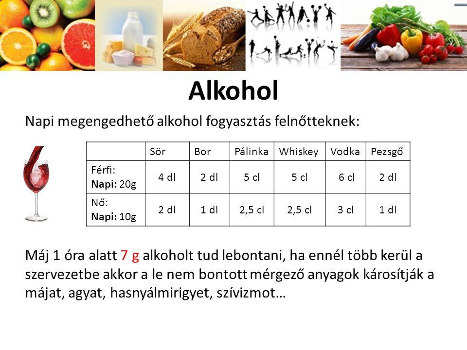 Alkohol Napi megengedhető alkohol fogyasztás felnőtteknek: Máj 1 óra alatt 7 g alkoholt tud lebontani, ha ennél több kerül a szervezetbe akkor a le ne