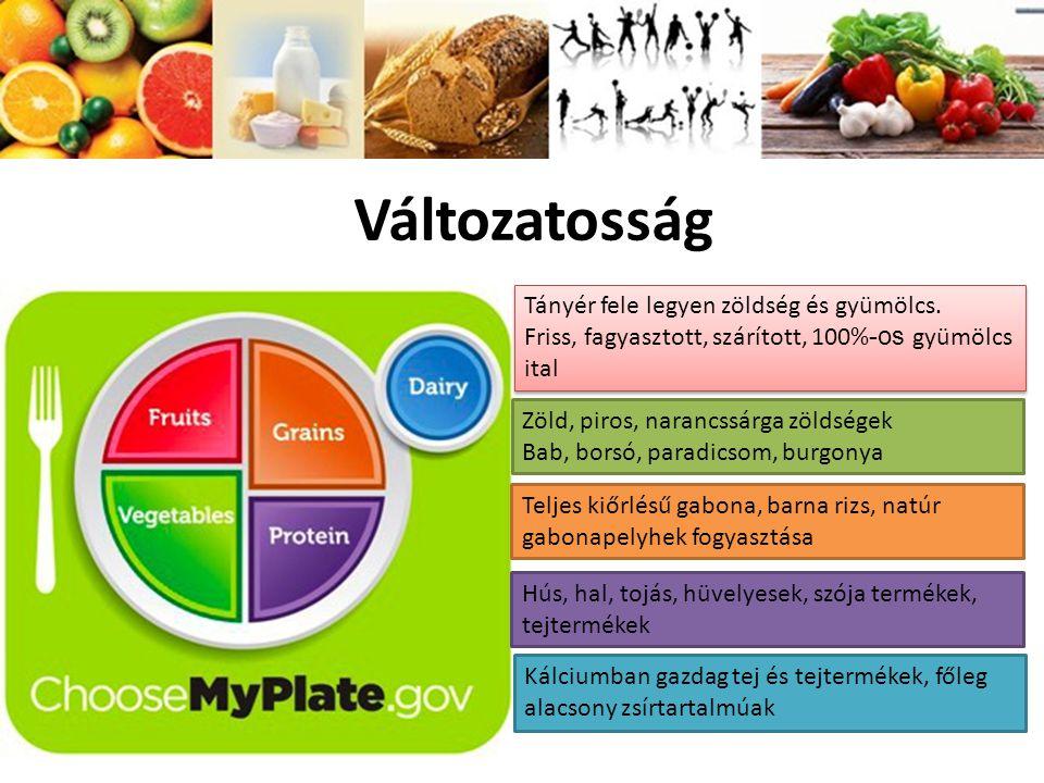 Változatosság Tányér fele legyen zöldség és gyümölcs. Friss, fagyasztott, szárított, 100% -os gyümölcs ital Tányér fele legyen zöldség és gyümölcs. Fr