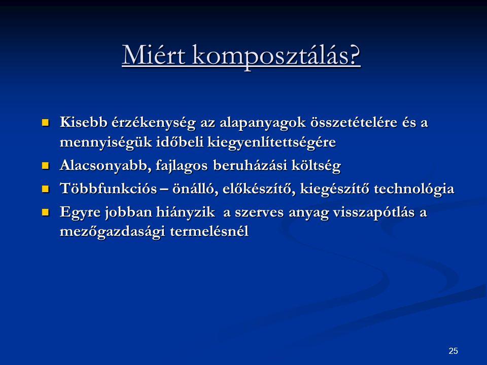 24 Az ATEVSZOLG Zrt. komposztáló telepei Győr Hódmezővásárhely Solt