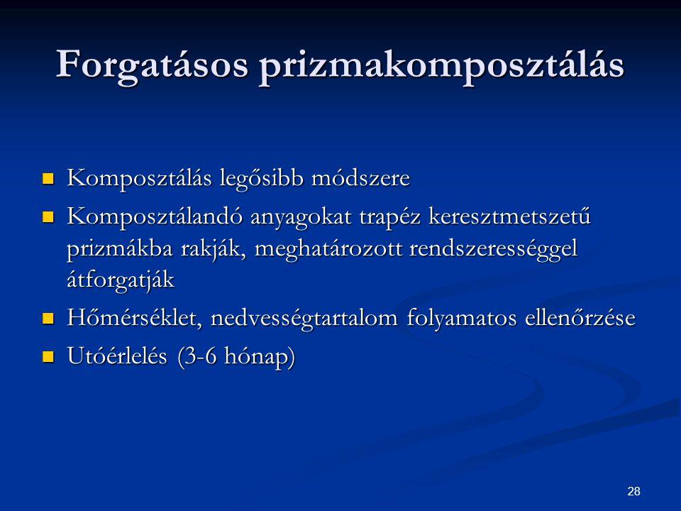 27 Miért komposztálás és biogáz termelés.
