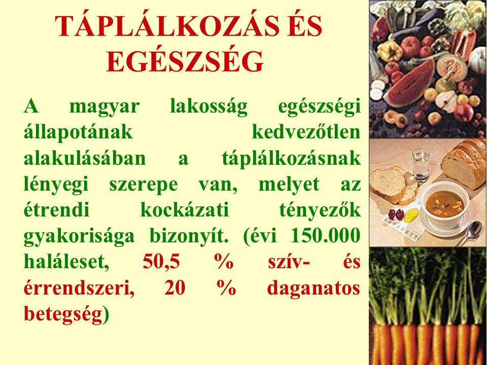 TÁPLÁLKOZÁS ÉS EGÉSZSÉG A magyar lakosság egészségi állapotának kedvezőtlen alakulásában a táplálkozásnak lényegi szerepe van, melyet az étrendi kockázati tényezők gyakorisága bizonyít.