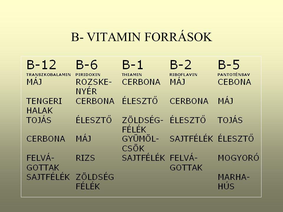 VITAMINOK ÉS ÁSVÁNYI SÓK K vitamin  véralvadás B vitaminok  szénhidrát anyagcsere(B1,B6)  elektrontranszport(B2)  zsírsavszintézis (B3,B5)  aminó
