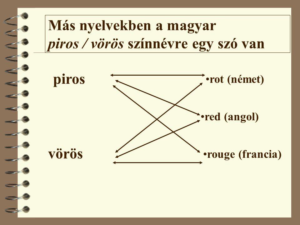 Más nyelvekben a magyar piros / vörös színnévre egy szó van piros vörös rot (német) red (angol) rouge (francia)