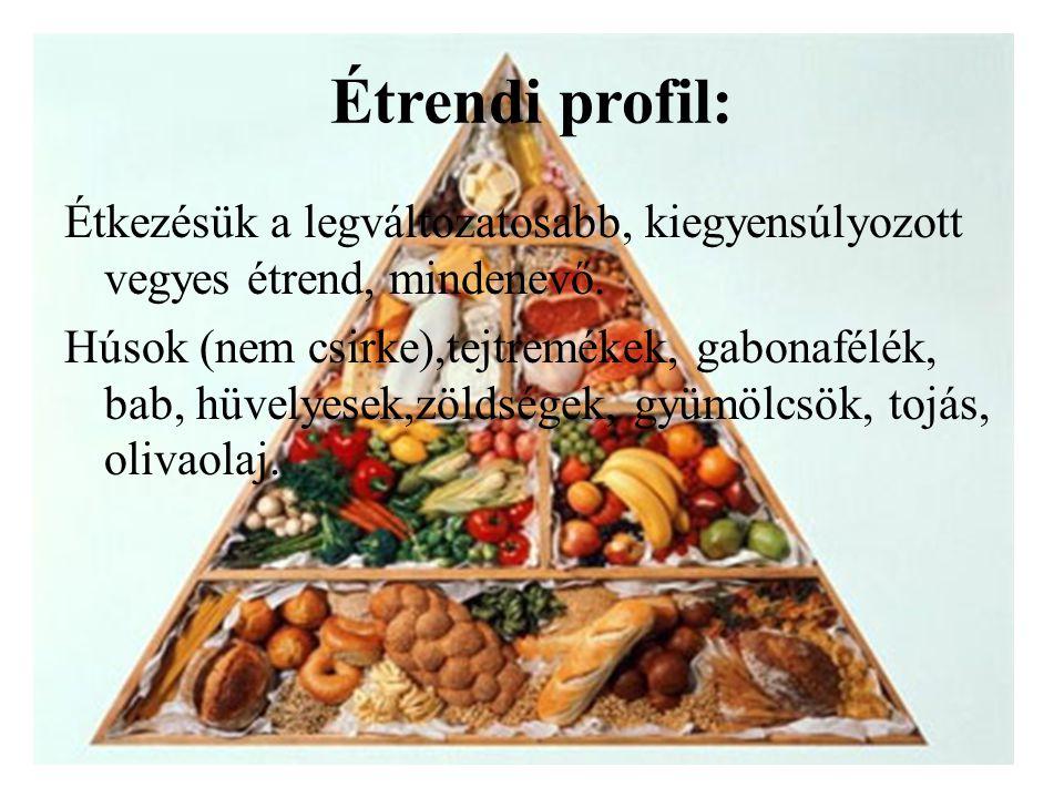 Étrendi profil: Étkezésük a legváltozatosabb, kiegyensúlyozott vegyes étrend, mindenevő. Húsok (nem csirke),tejtremékek, gabonafélék, bab, hüvelyesek,
