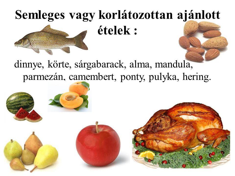 Kerülendő ételek : kukorica, lencse, mogyoró, szezámmag, hajdina, búza, csirke.