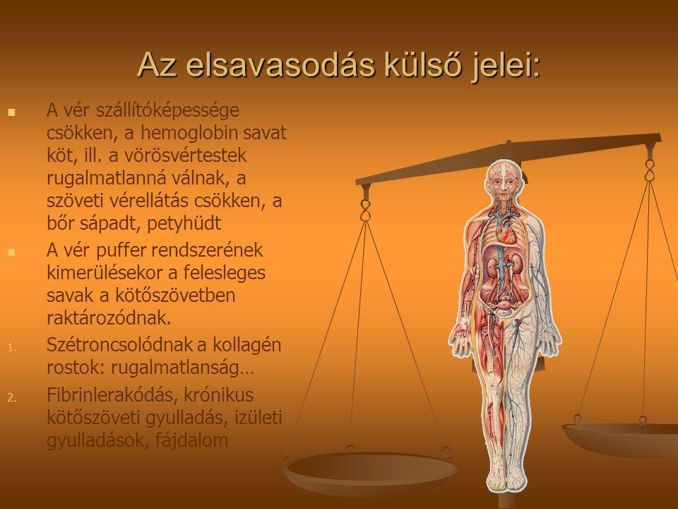 Az elsavasodás külső jelei: A vér szállítóképessége csökken, a hemoglobin savat köt, ill.