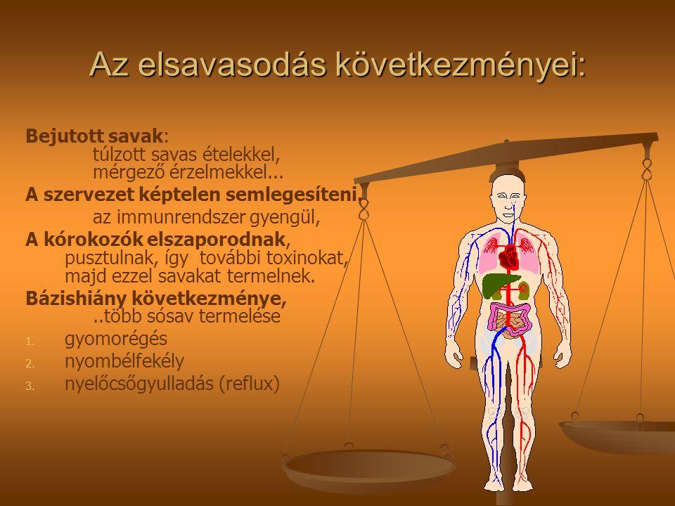 Az elsavasodás külső jelei: A vér szállítóképessége csökken, a hemoglobin savat köt, ill. a vörösvértestek rugalmatlanná válnak, a szöveti vérellátás