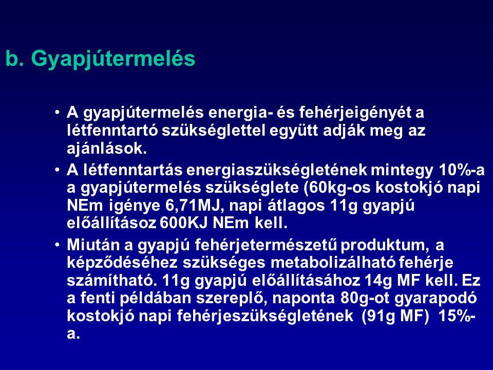 b. Gyapjútermelés A gyapjútermelés energia- és fehérjeigényét a létfenntartó szükséglettel együtt adják meg az ajánlások. A létfenntartás energiaszüks