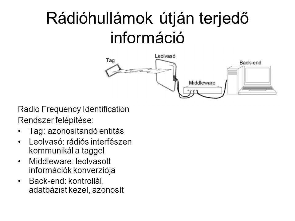 Rádióhullámok útján terjedő információ Radio Frequency Identification Rendszer felépítése: Tag: azonosítandó entitás Leolvasó: rádiós interfészen kommunikál a taggel Middleware: leolvasott információk konverziója Back-end: kontrollál, adatbázist kezel, azonosít