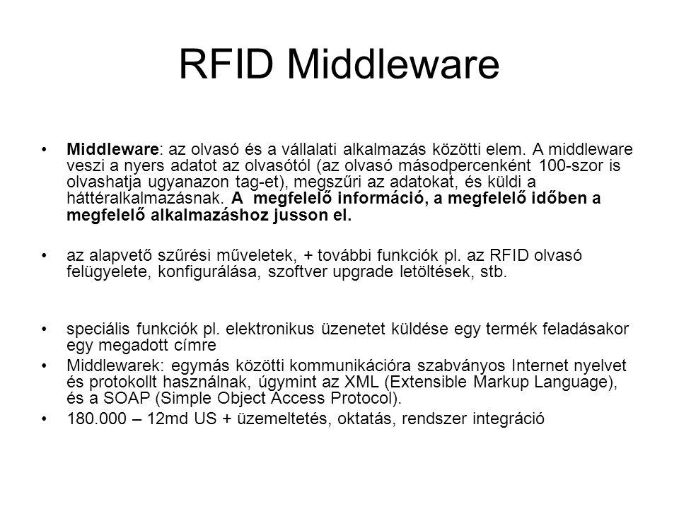 RFID Middleware Middleware: az olvasó és a vállalati alkalmazás közötti elem.