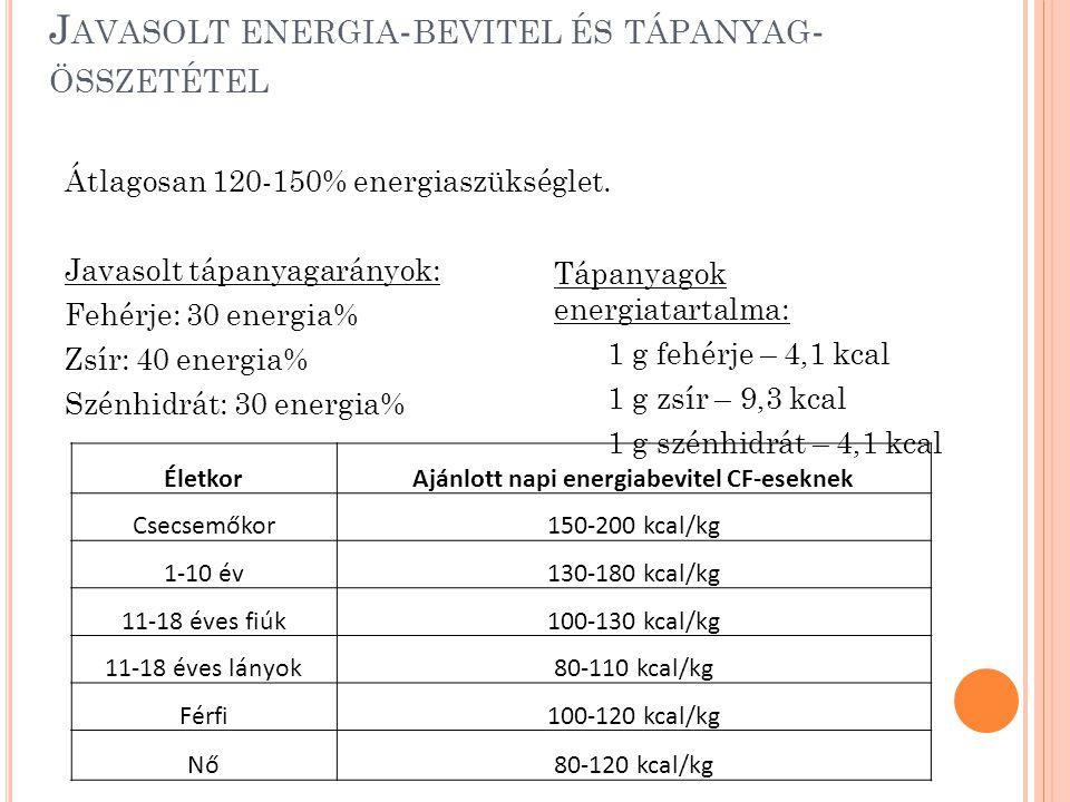 J AVASOLT ENERGIA - BEVITEL ÉS TÁPANYAG - ÖSSZETÉTEL Átlagosan 120-150% energiaszükséglet. Javasolt tápanyagarányok: Fehérje: 30 energia% Zsír: 40 ene