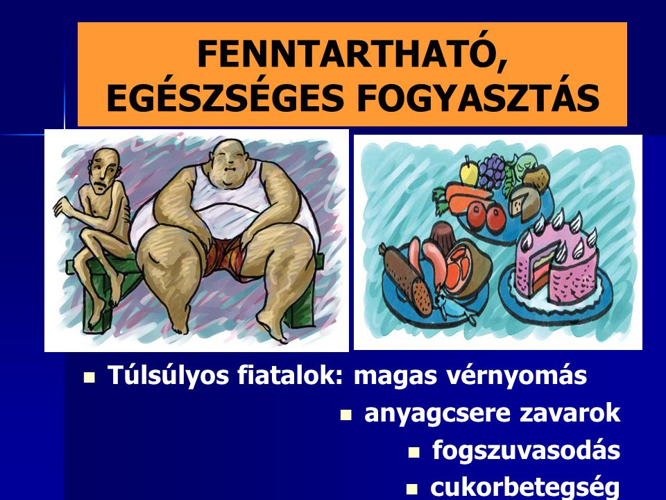 FENNTARTHATÓ, EGÉSZSÉGES FOGYASZTÁS Túlsúlyos fiatalok: magas vérnyomás anyagcsere zavarok fogszuvasodás cukorbetegség