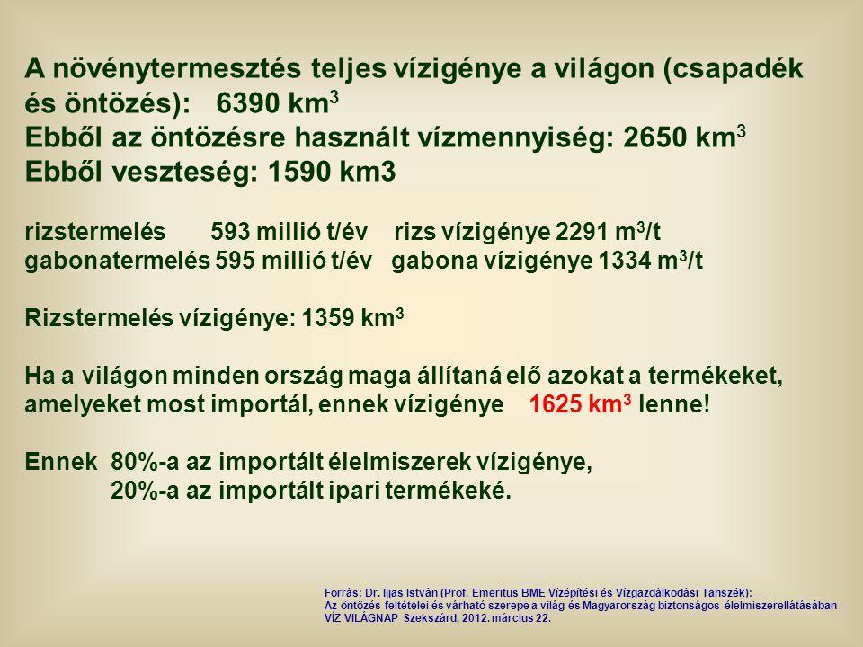 A növénytermesztés teljes vízigénye a világon (csapadék és öntözés): 6390 km 3 Ebből az öntözésre használt vízmennyiség: 2650 km 3 Ebből veszteség: 15