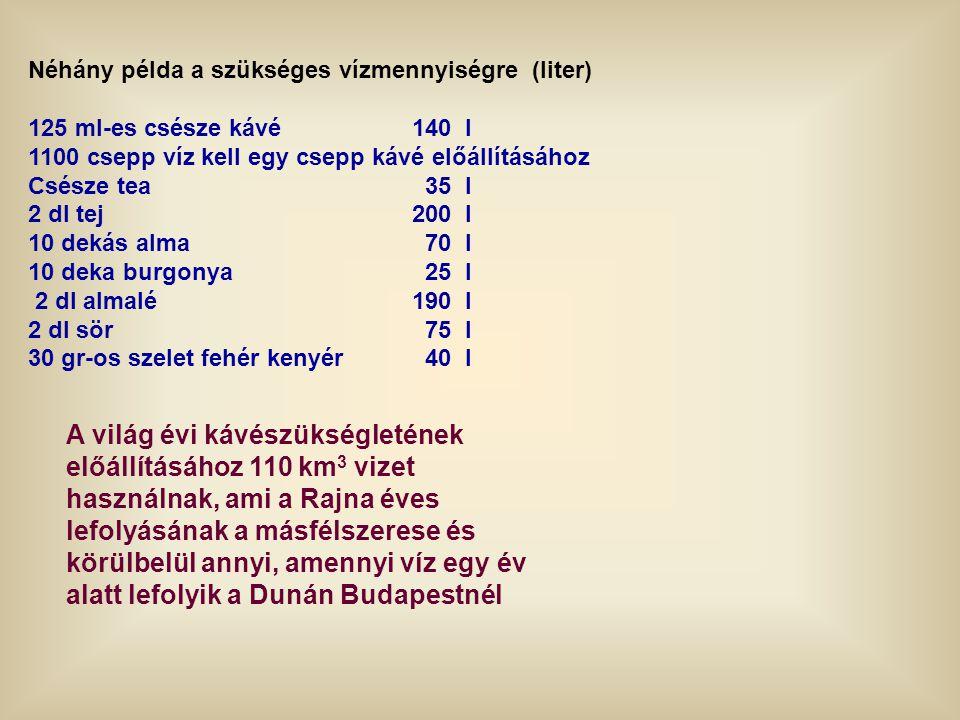 Néhány példa a szükséges vízmennyiségre (liter) 125 ml-es csésze kávé 140 l 1100 csepp víz kell egy csepp kávé előállításához Csésze tea 35 l 2 dl tej