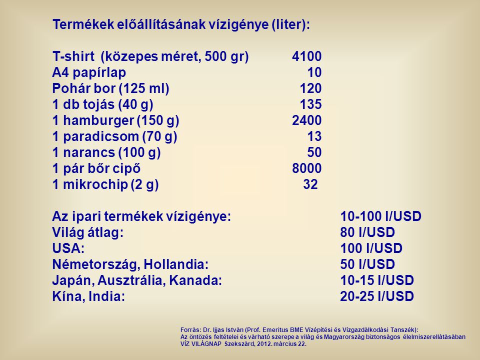 Termékek előállításának vízigénye (liter): T-shirt (közepes méret, 500 gr) 4100 A4 papírlap 10 Pohár bor (125 ml) 120 1 db tojás (40 g) 135 1 hamburge