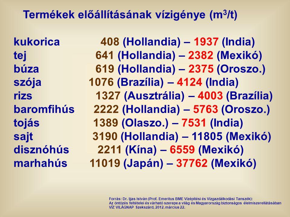 Termékek előállításának vízigénye (m 3 /t) kukorica 408 (Hollandia) – 1937 (India) tej 641 (Hollandia) – 2382 (Mexikó) búza 619 (Hollandia) – 2375 (Or