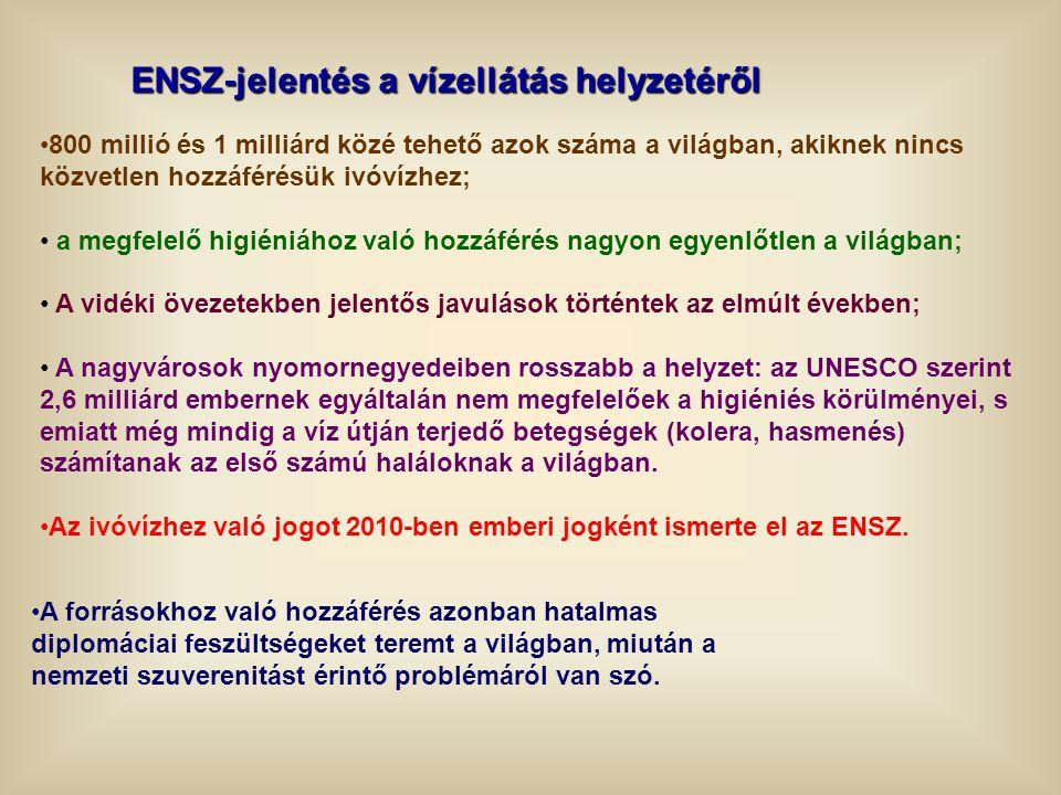 Energiatermelés vízigénye (vízlábnyoma) Energiaforrás átlagos vízlábnyom (világ-átlag) m 3 /GJ Nem-megújuló Földgáz 0.11 Szén 0.16 Ásványolaj 1.06 Uránium 0.09 Megújuló Szél 0.00 Szoláris 0.27 Vízenergia 22 Biomassza 70 (10-150) Forrás: Dr.