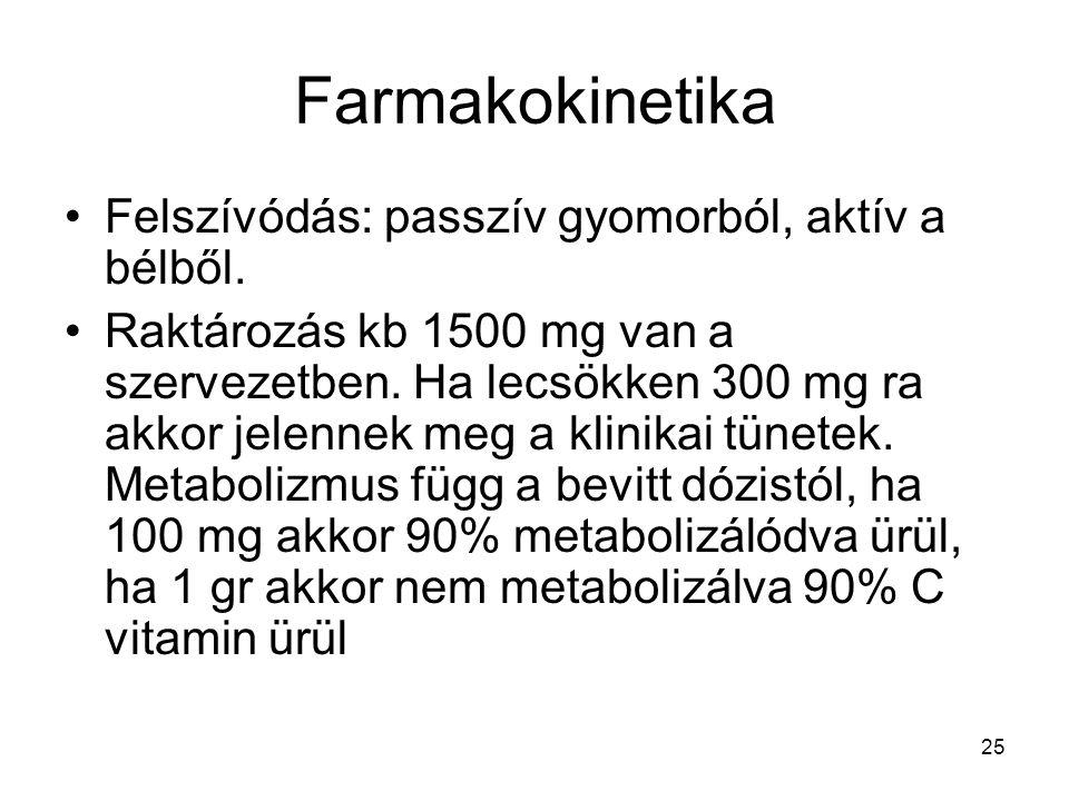 25 Farmakokinetika Felszívódás: passzív gyomorból, aktív a bélből. Raktározás kb 1500 mg van a szervezetben. Ha lecsökken 300 mg ra akkor jelennek meg