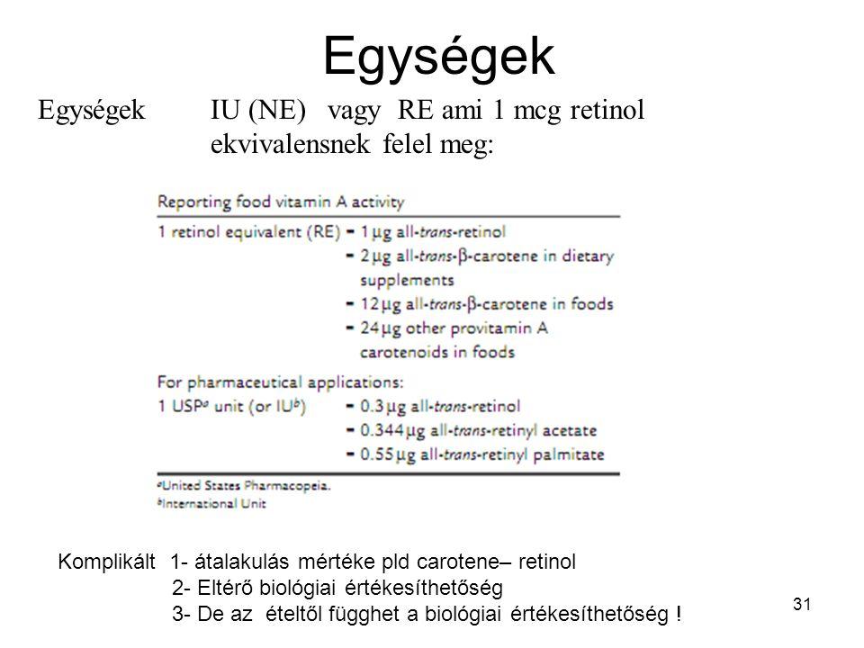 31 Egységek Komplikált 1- átalakulás mértéke pld carotene– retinol 2- Eltérő biológiai értékesíthetőség 3- De az ételtől függhet a biológiai értékesít