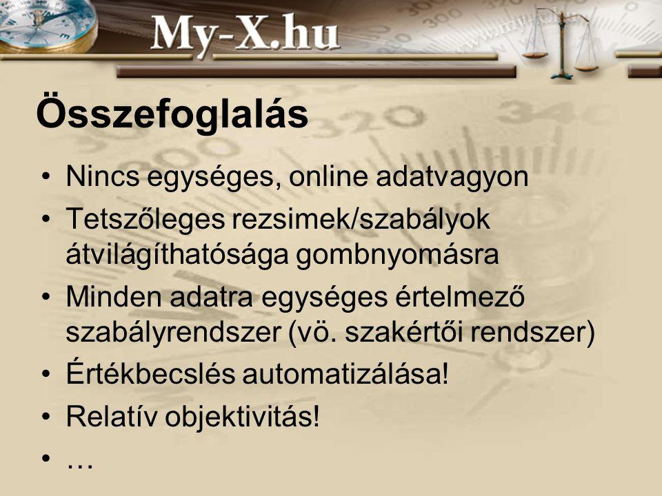 INNOCSEKK 156/2006 Összefoglalás Nincs egységes, online adatvagyon Tetszőleges rezsimek/szabályok átvilágíthatósága gombnyomásra Minden adatra egysége